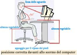 posizione computer corretta